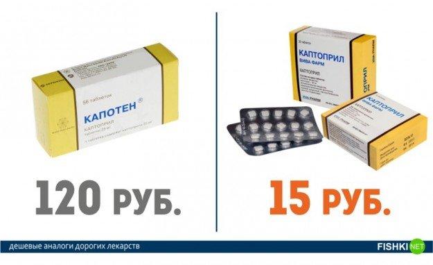 дешевые лекарства от паразитов