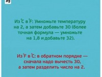 9 очень полезных математических уловок